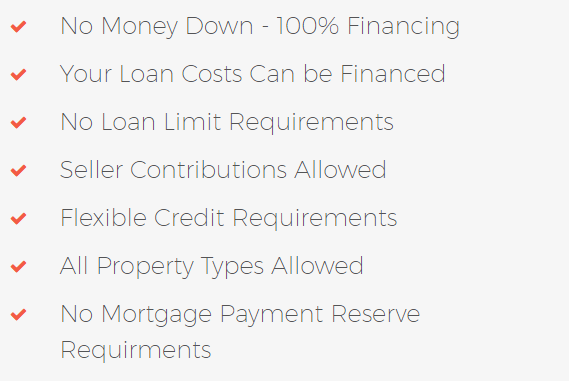 loan program - list